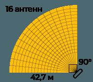 Аркен-Кросс - 16 антенн