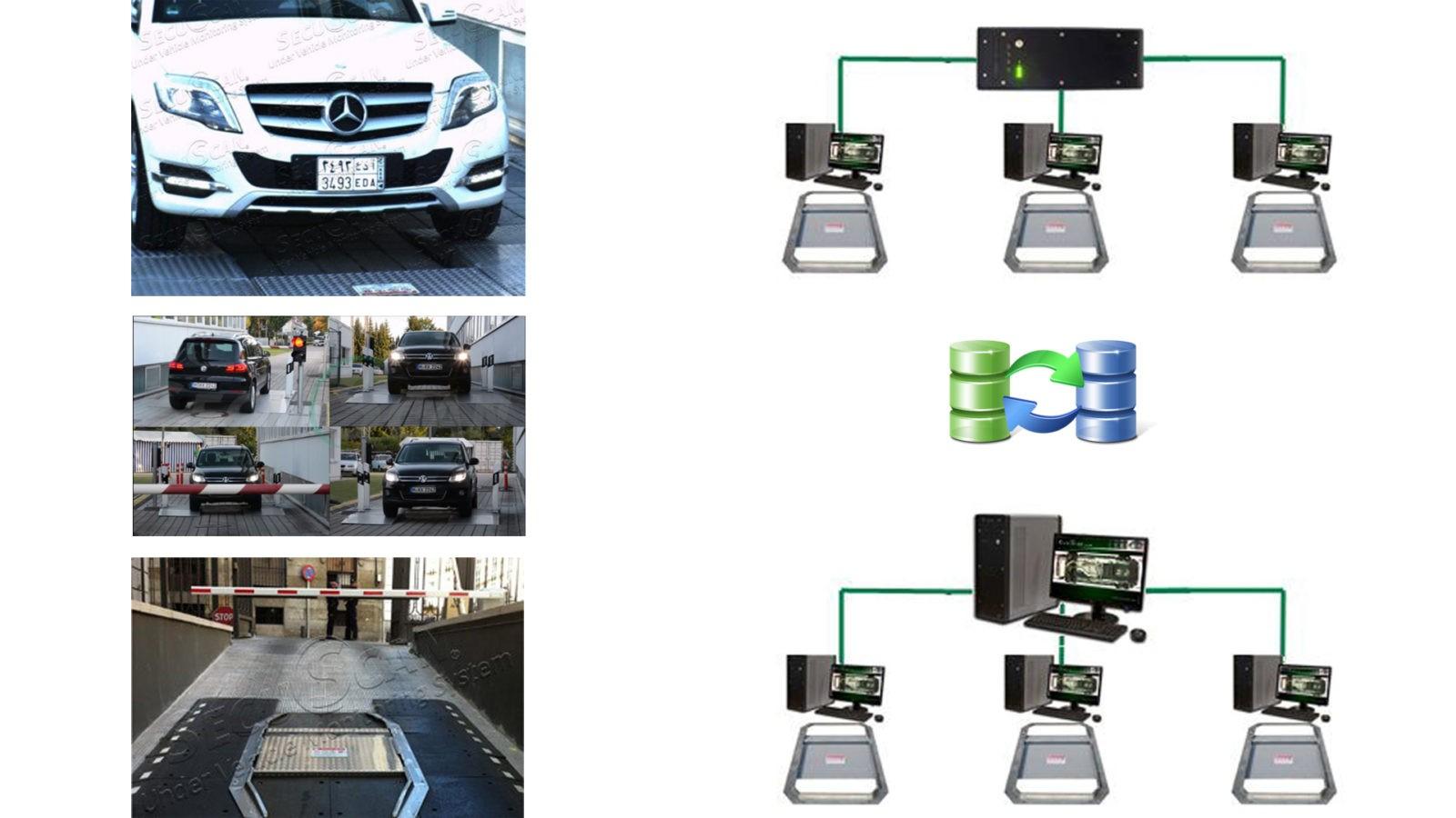 Система досмотра днища автомобилей - преимущества