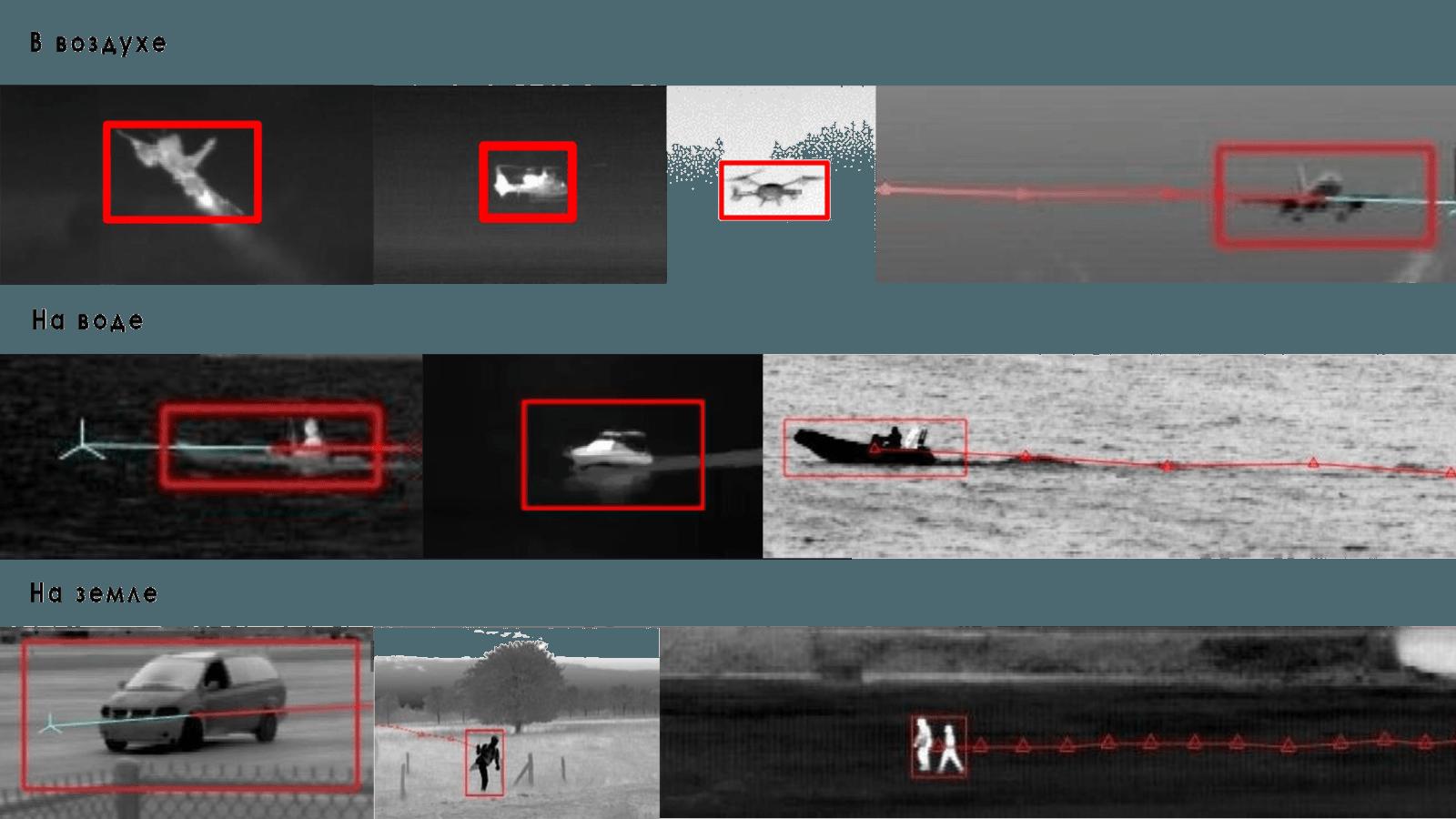 Инфракрасная система обнаружения вторжений примеры целей