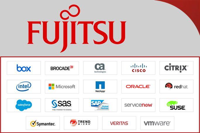 Интеграция Fujitsu с продуктами партнеров