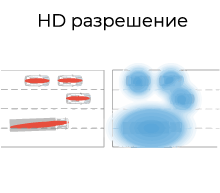 датчик Аркен - HD разрешение