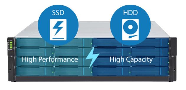 All-Flash или Hybrid Flash