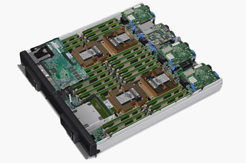 Блейд-сервер-ThinkSystem-SN850