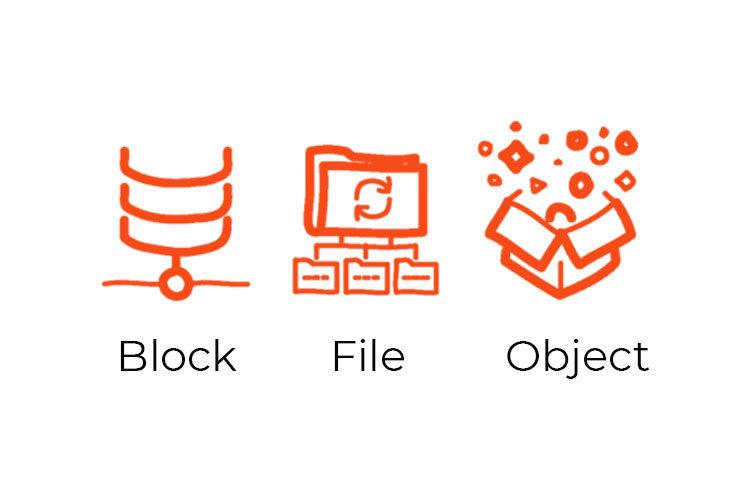 Блочные файловые и объектные системы хранения