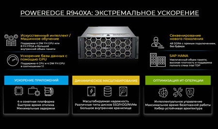 Dell EMC PowerEdge R940xa сервер