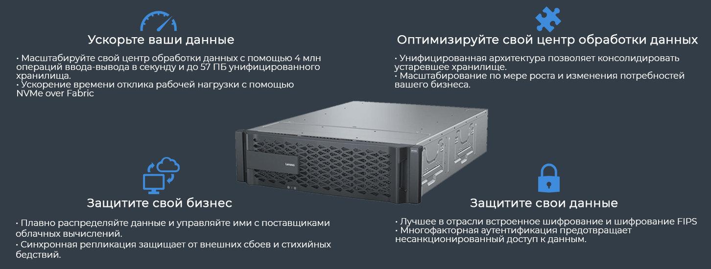 СХД ThinkSystem DM Series All-Flash