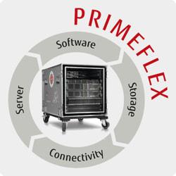 Гиперконвергентная инфраструктура Fujitsu PRIMEFLEX