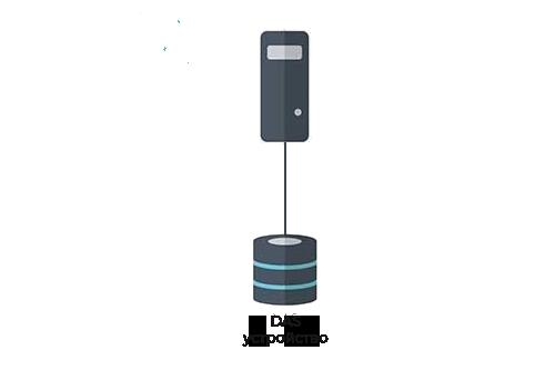 Хранилище с прямым подключением (DAS)