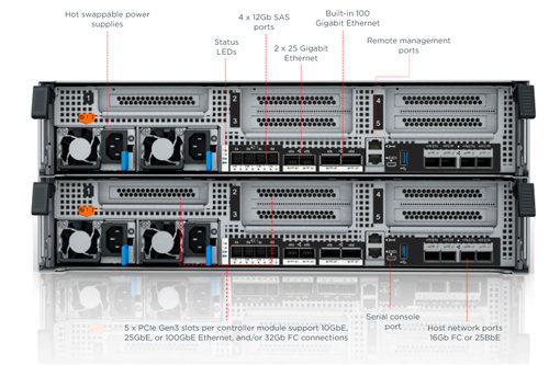 Lenovo-ThinkSystem-DM-7100F-back