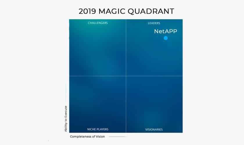 NetApp признан лидером Мagic Quadrant Gartner