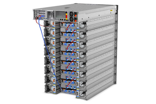 Полки-расширения-Lenovo-Storage-D1212-и-D1224