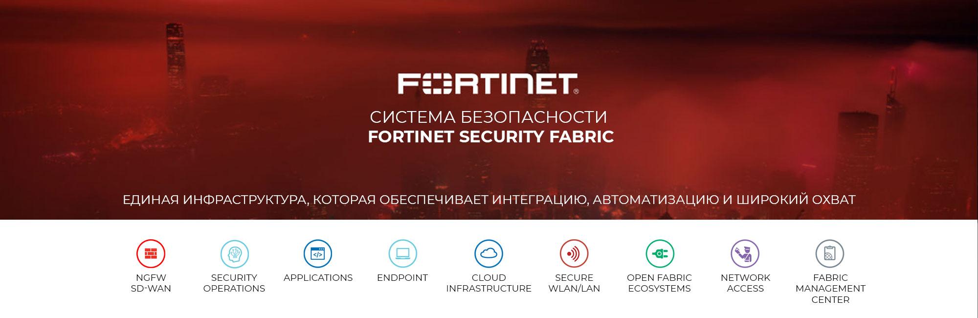 Система-безопасности-Fortinet-security-fabric
