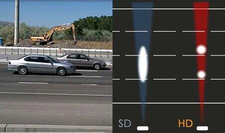 Сравнение радарных датчиков с различной разрешающей способностью