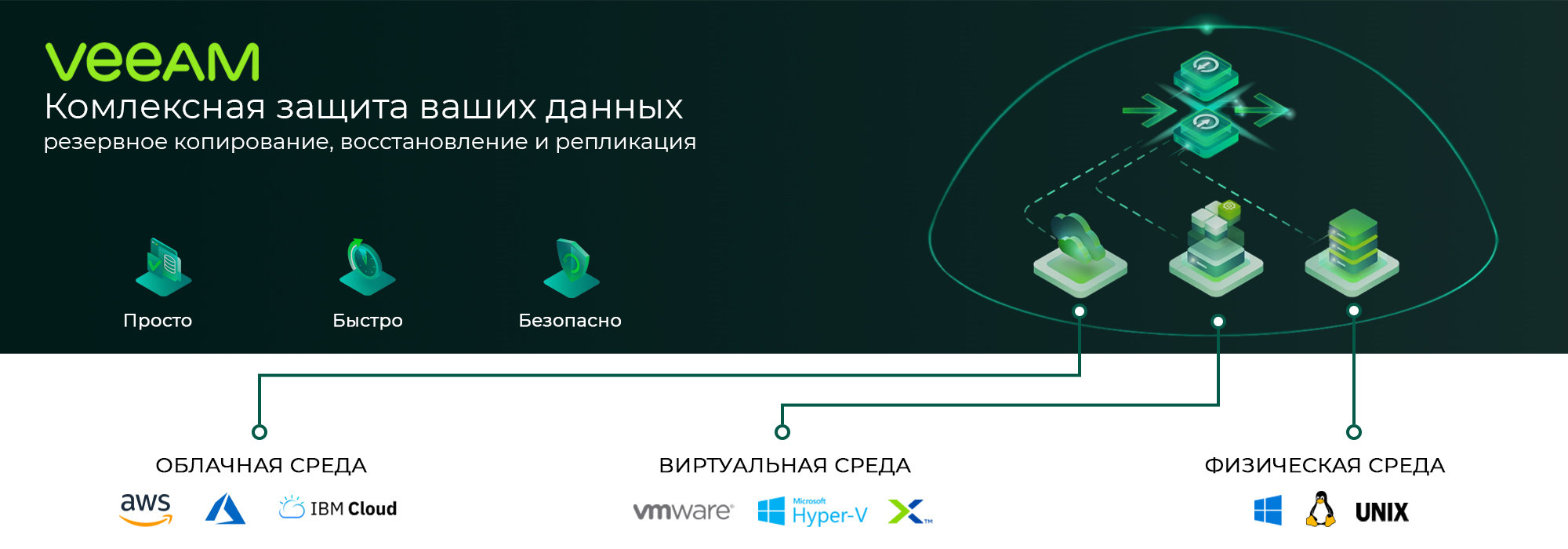 VEEAM-Комплексная-защита-данных