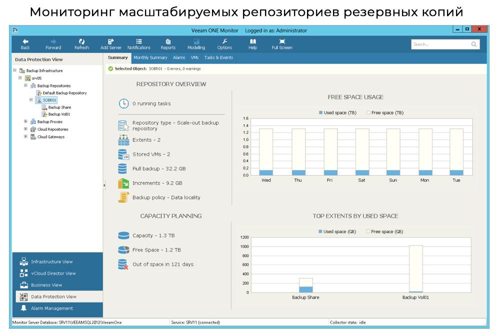 Veeam-One-Мониторинг-масштабируемых-репозиториев-резервных-копий