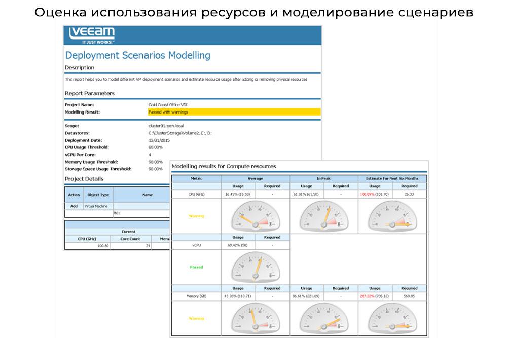 Veeam-One-Оценка-использования-ресурсов-и-моделирование-сценариев-развертывания