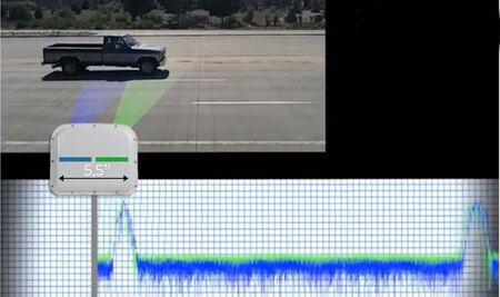 Расчет скорости в двухлучевых радарных датчиках